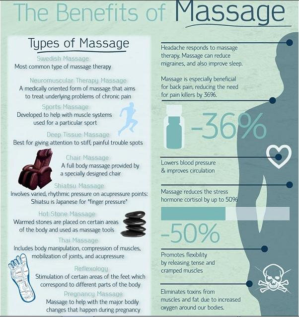 benefits_of_massage_infographic