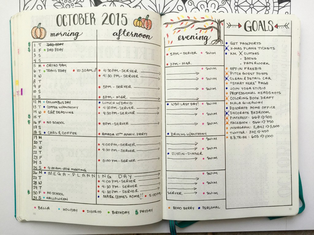 Bullet Journal: Getting Started - LSA